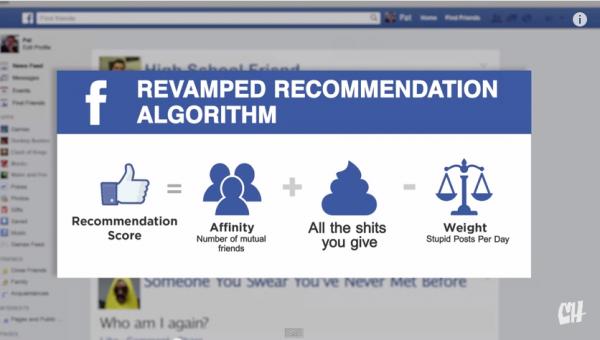 Nouvel algorithme Facebook